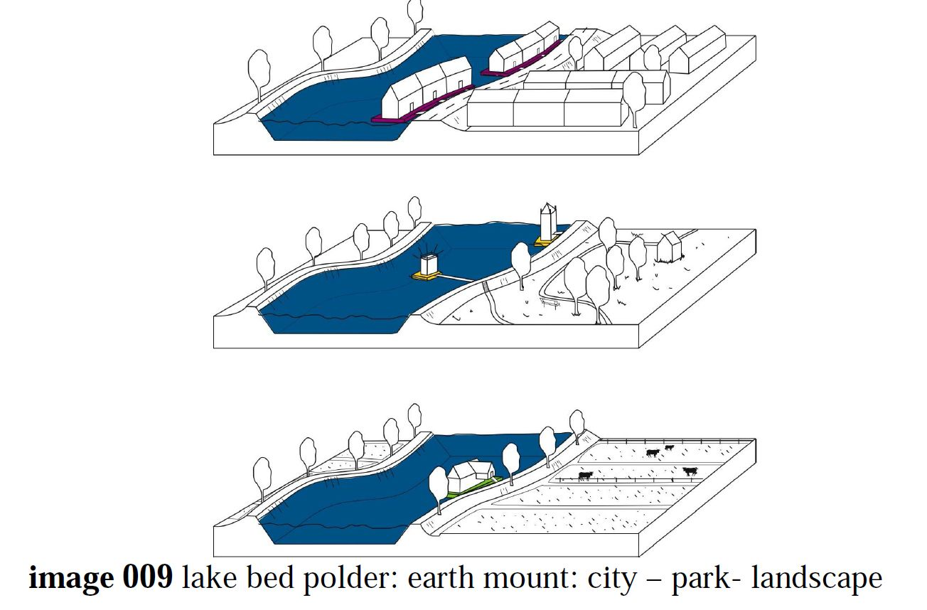 Lake bed polderearth mountcity park landscape karst water lake bed polderearth mountcity park landscape pooptronica Gallery