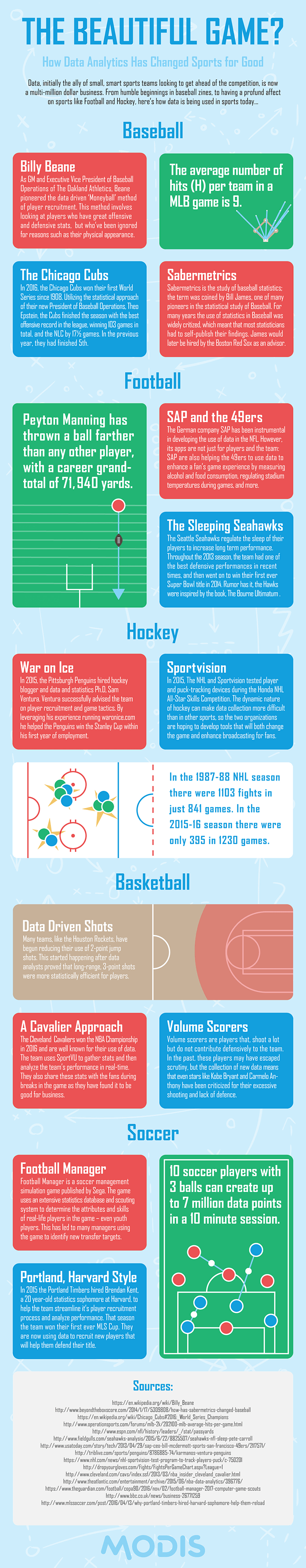 Infographic The Beautiful Game How Data Analytics Has Changed