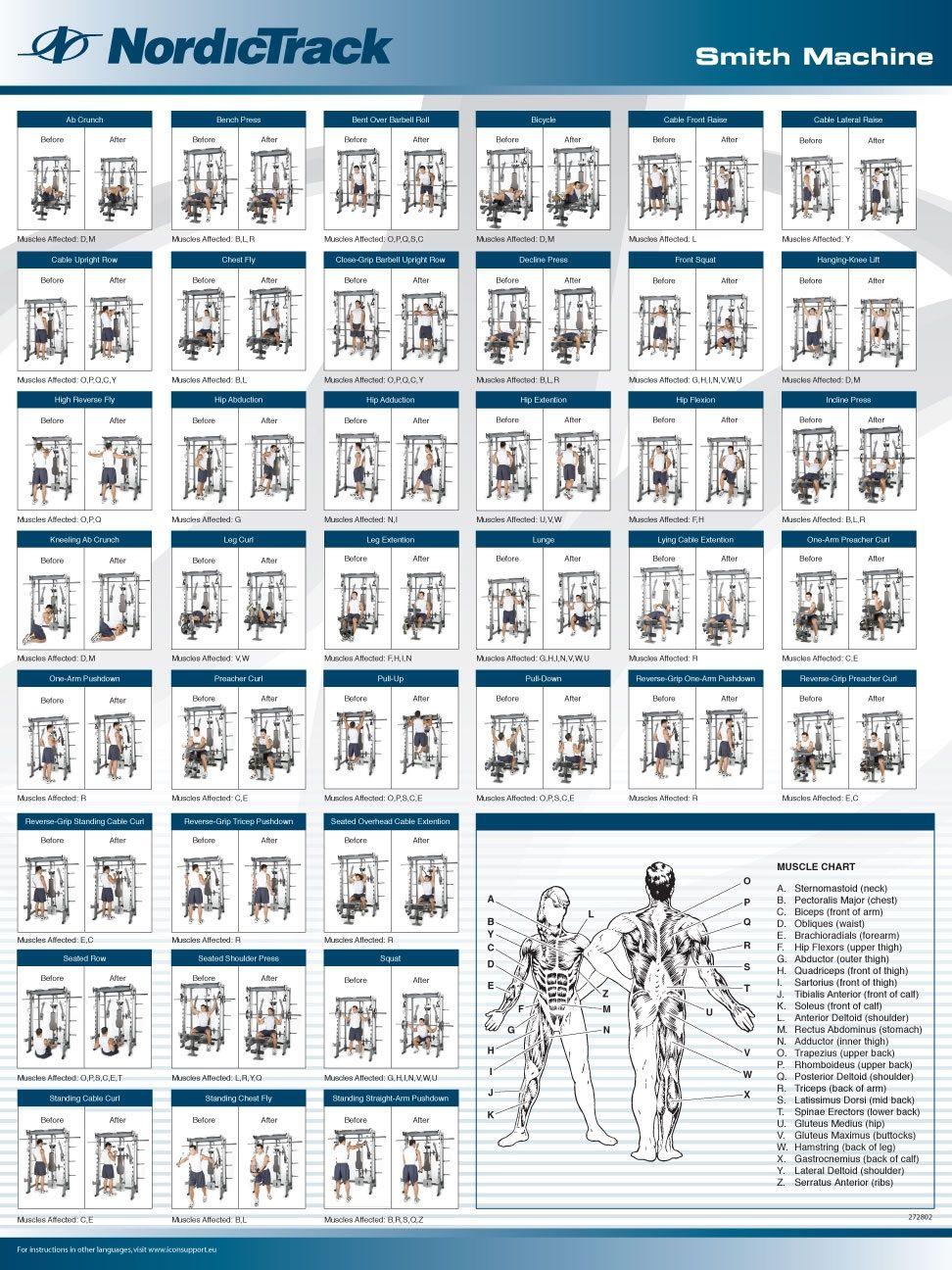 Smith machine exercises muscle up pinterest