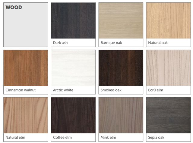 Why Wood Kitchen Cabinets Are Always A Great Choice Wood Kitchen Cabinets Wood Laminate Wood Veneer