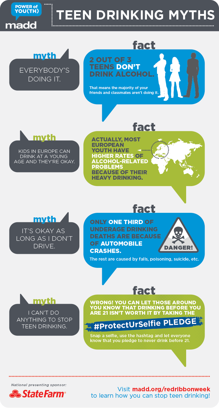 Teen Suicide Myths, Facts, and Statistics - CyberBully