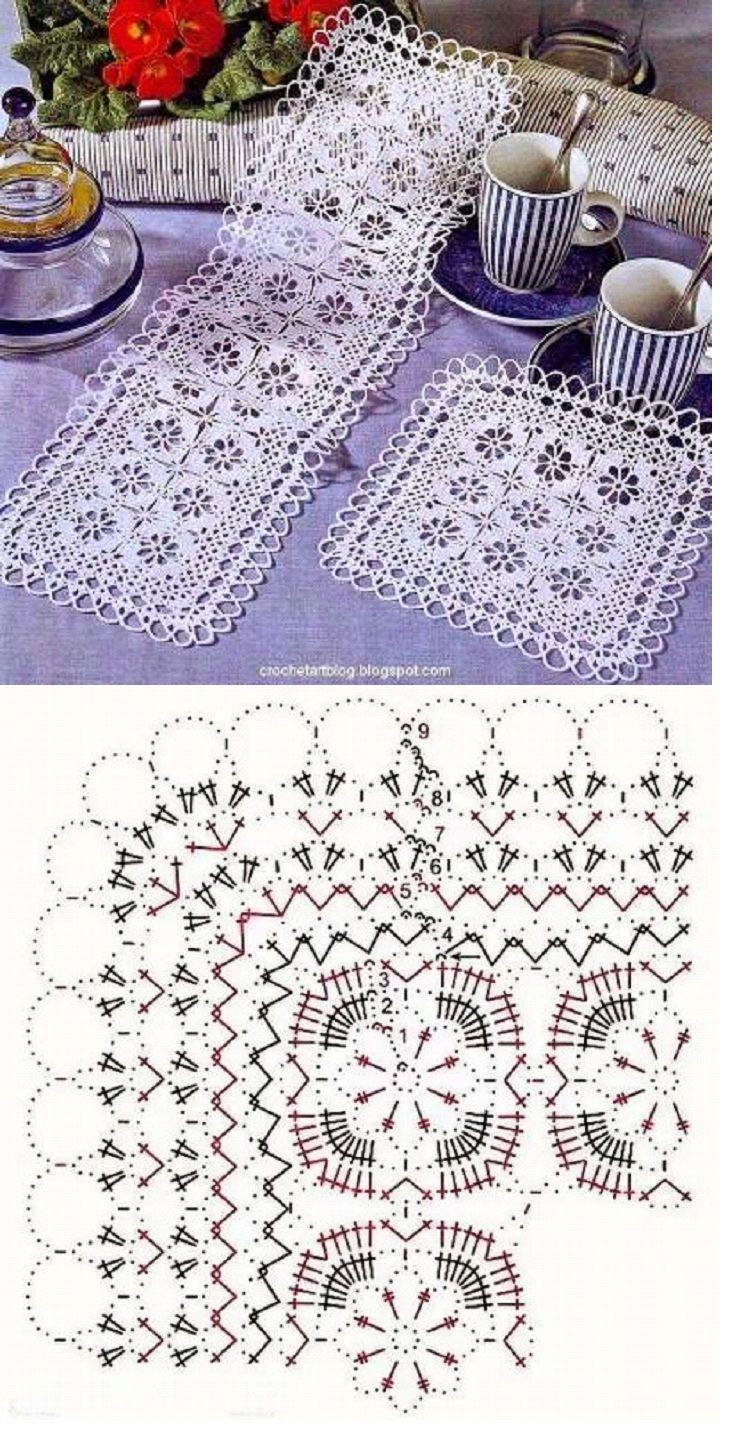 Pin von Janeta auf crochet, patrones gratis | Pinterest