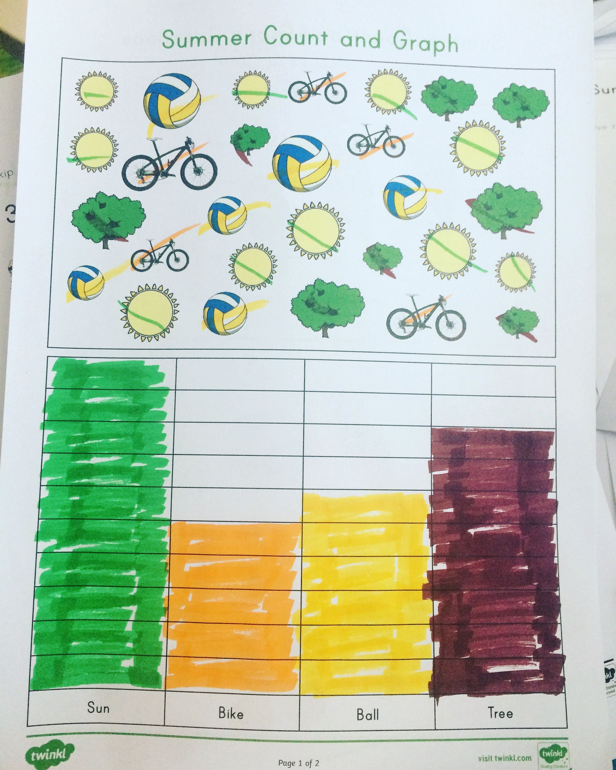 Summer Time Activities To Get Them All Excited Math