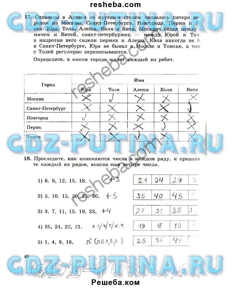 Решебник по русскому язык 4 класс рамзаева в торая школа