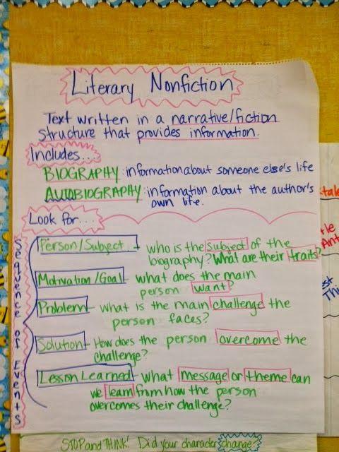 Literary non fiction also anchor charts pinterest rh