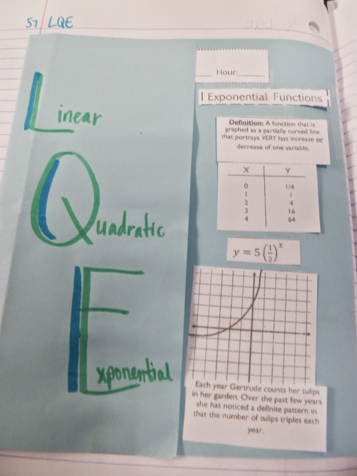 worksheet Comparing Linear And Exponential Functions Worksheet 1000 images about comparing functions on pinterest quadratic function activities and equation