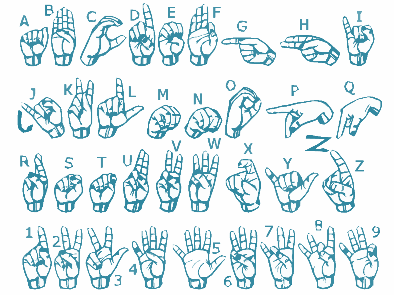 Asl Alphabet And Numbers   Asl Learning