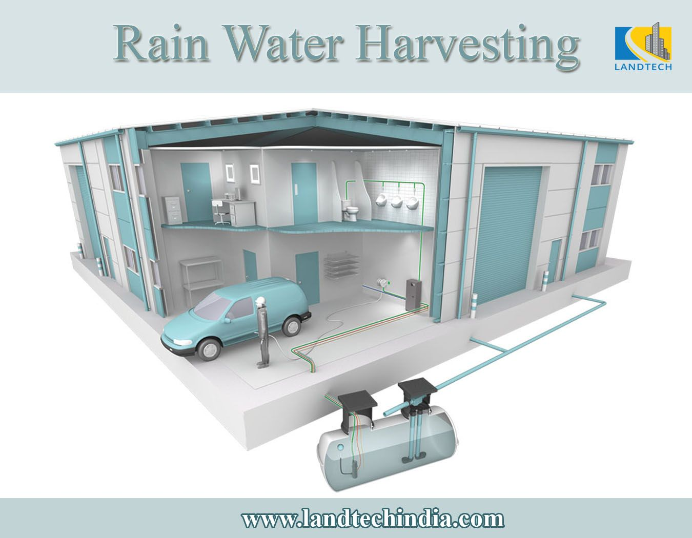 Save Water with Rainwater Harvesting...landtechindia