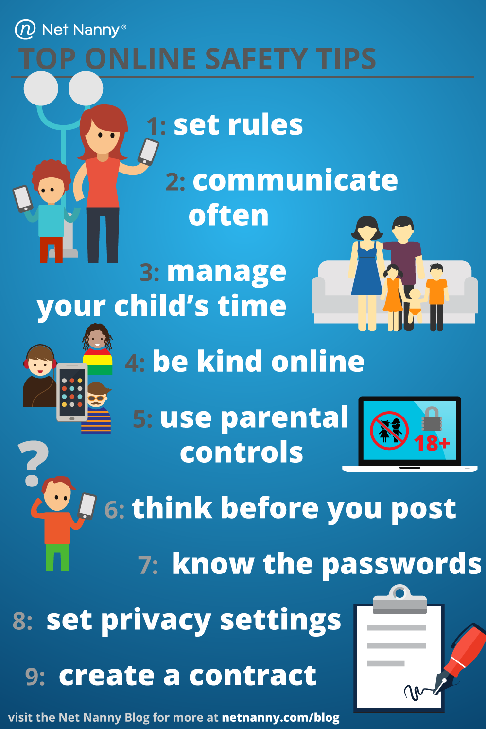 Blog safety tips, Protecting kids online