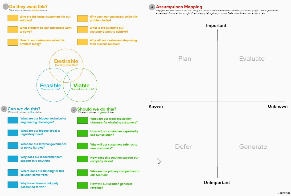 Assumptions Mapping Template Strategic planning template