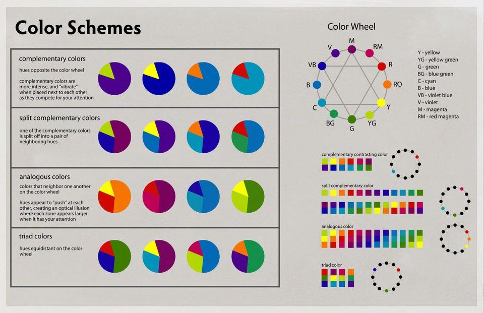 Color Schemes Explained By Dota 2 Character Art Guide Understanding Complementary Split Com Color Wheel Interior Design Paint Color Wheel Triad Color Scheme