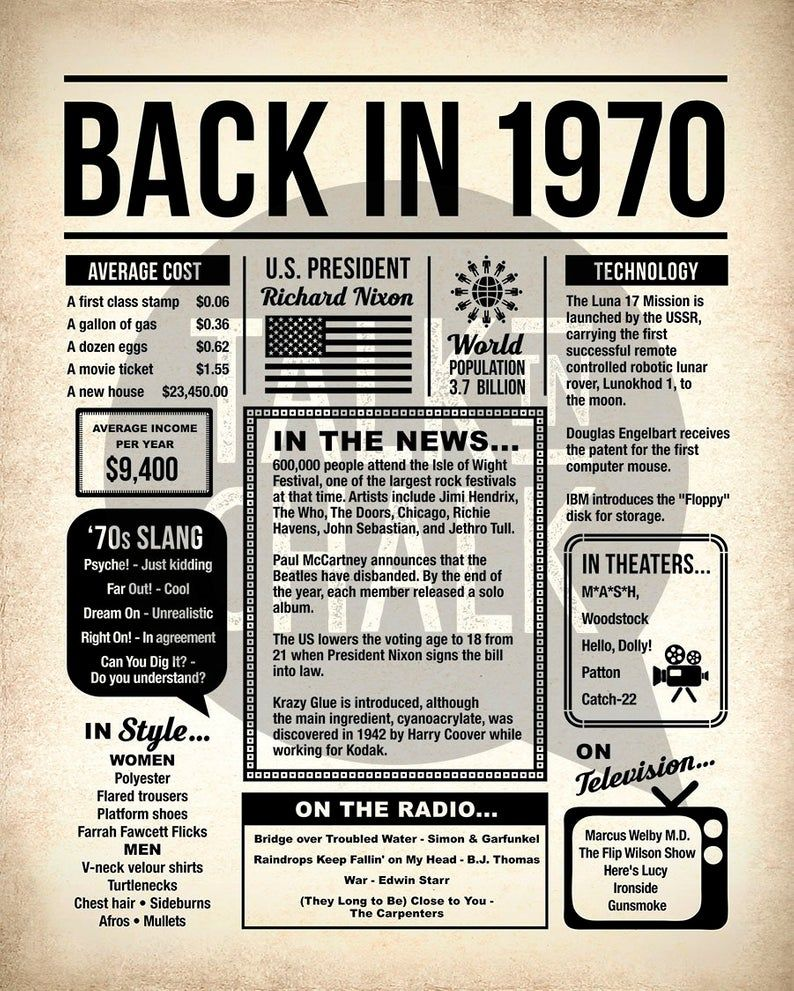 Back In 1970 Printable Newspaper Poster Printable 1970 Birthday