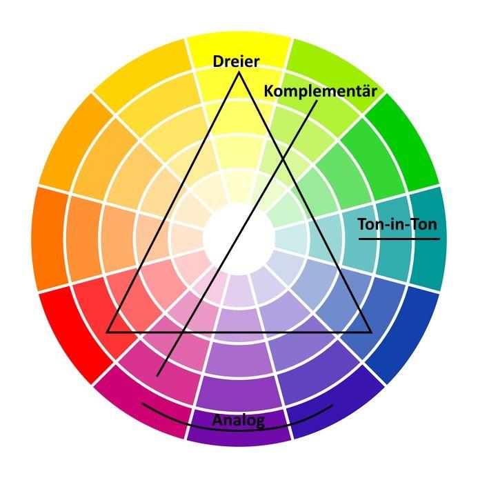 farben harmonisch miteinander zu kombinieren ist einfacher als du denkst nutze einfach die. Black Bedroom Furniture Sets. Home Design Ideas