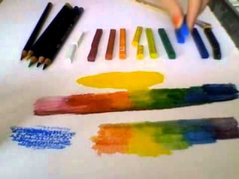 Video Review Derwent Inktense Blocks And Pencils Best