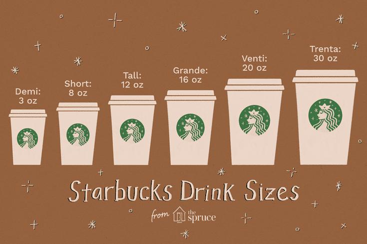 Get the Lowdown on Drink Sizes at Starbucks Starbucks