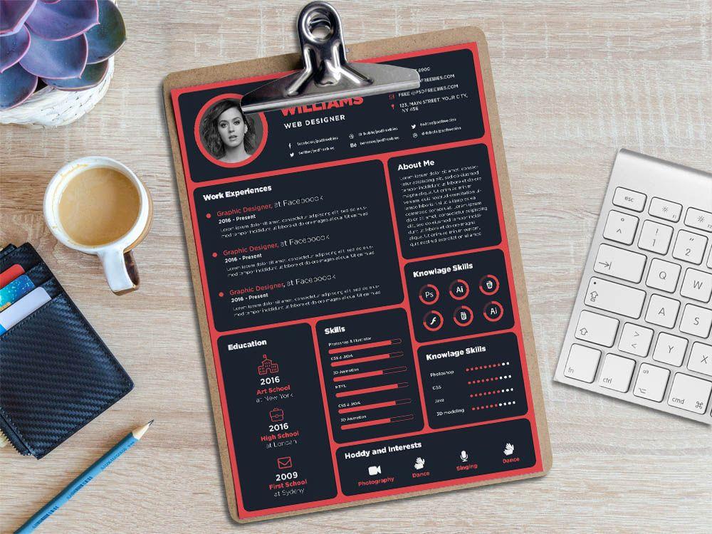 Creative Resume Bundle Creative resume, Resume, Resume