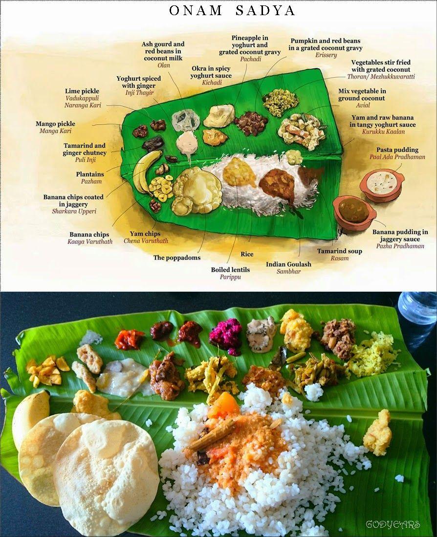 Fun Facts about Kerala's Onam Sadya Ginger chutney, Lime