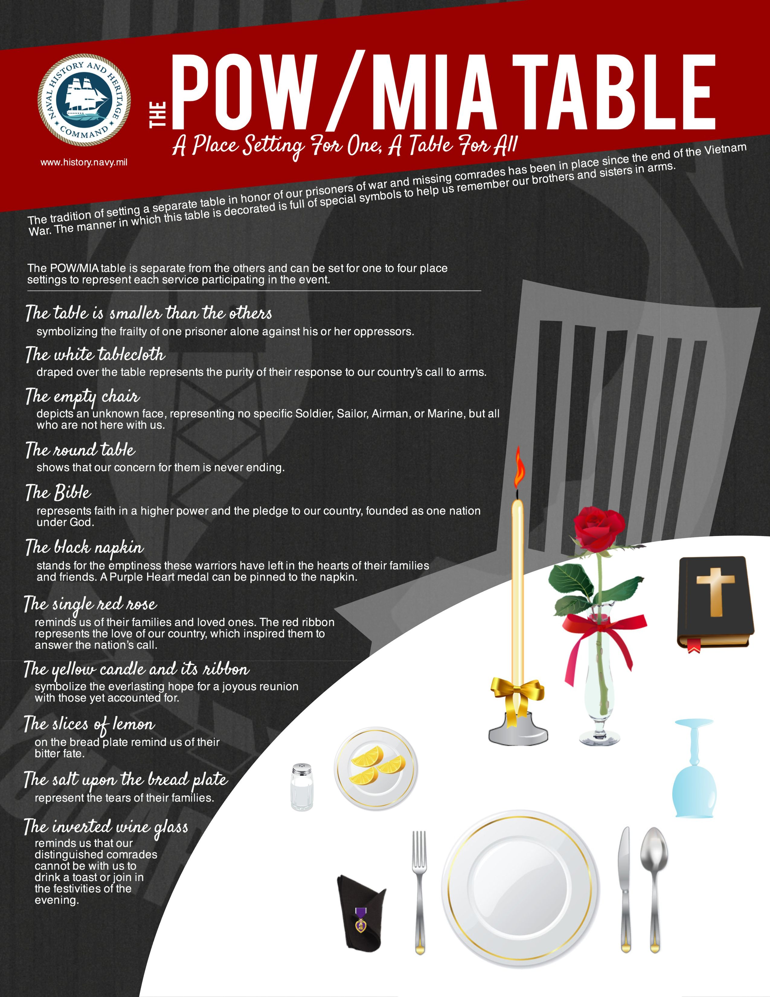The Powmia Table A Place Setting For One A Table For All Navy