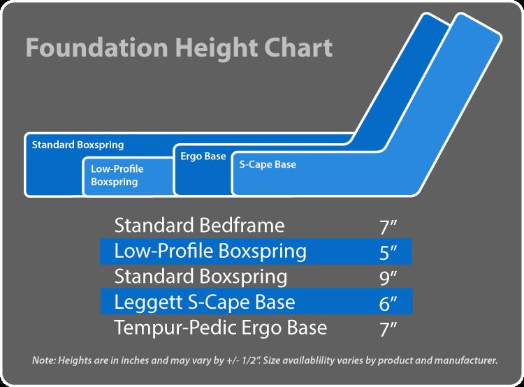 Foundation Height Chart Height Chart Mattress Box Springs
