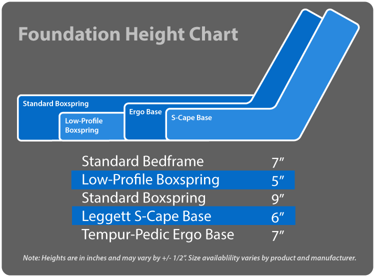 Foundation Height Chart Height Chart Mattress Box Springs Education Foundation