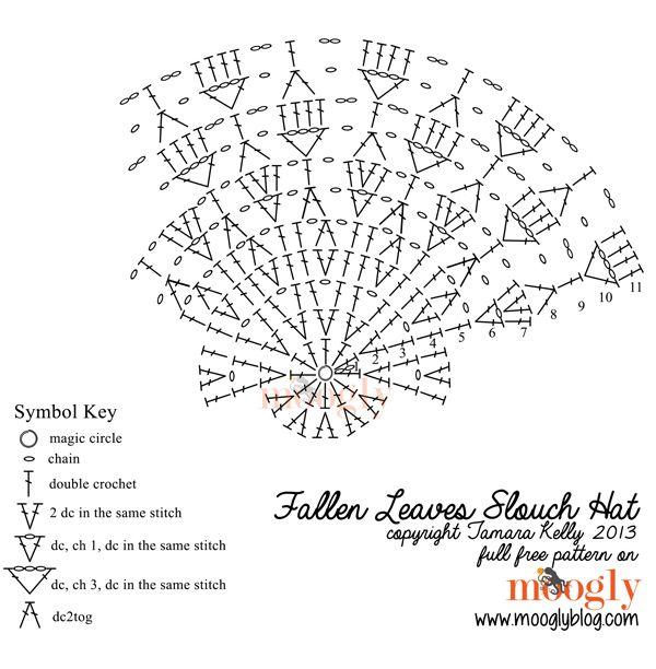 Free Pattern: Fallen Leaves Slouch Hat | crochet likes | Pinterest ...
