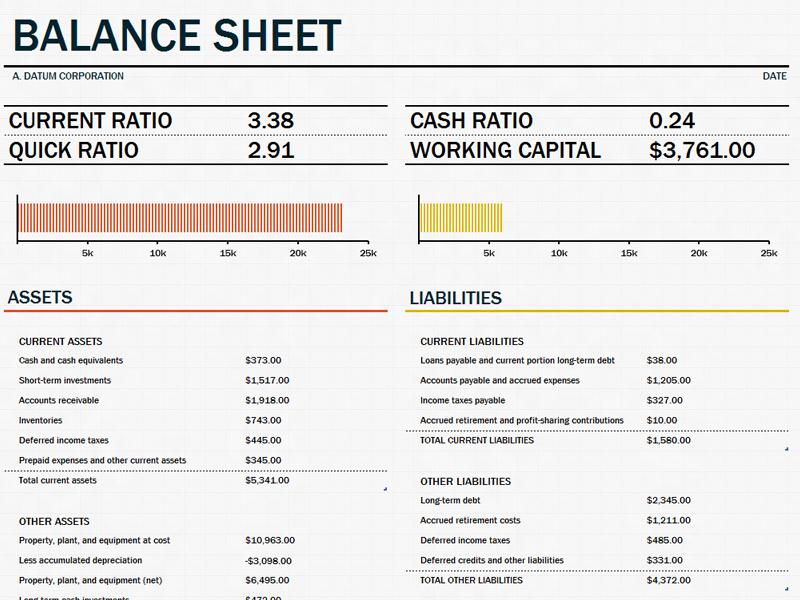Balance Sheet/ Cash Flow Statement