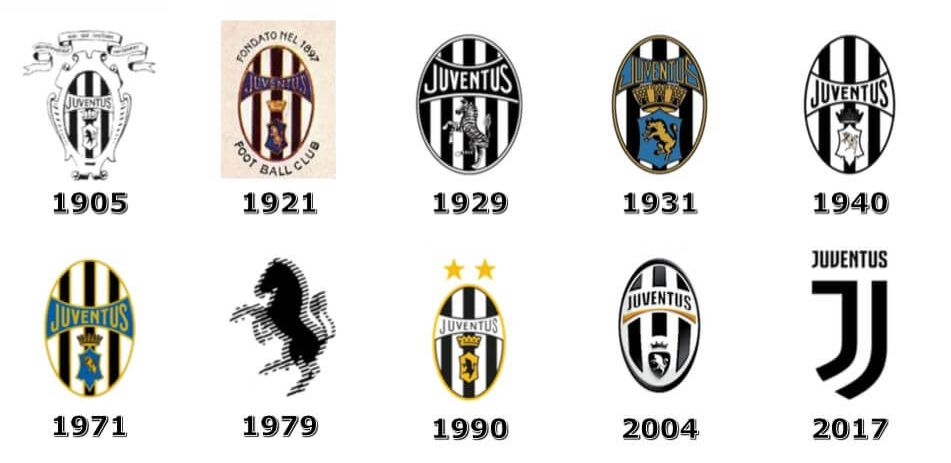 Is Modernism Better Where Does Juve Go From There Logos Juventus Logo Juventus