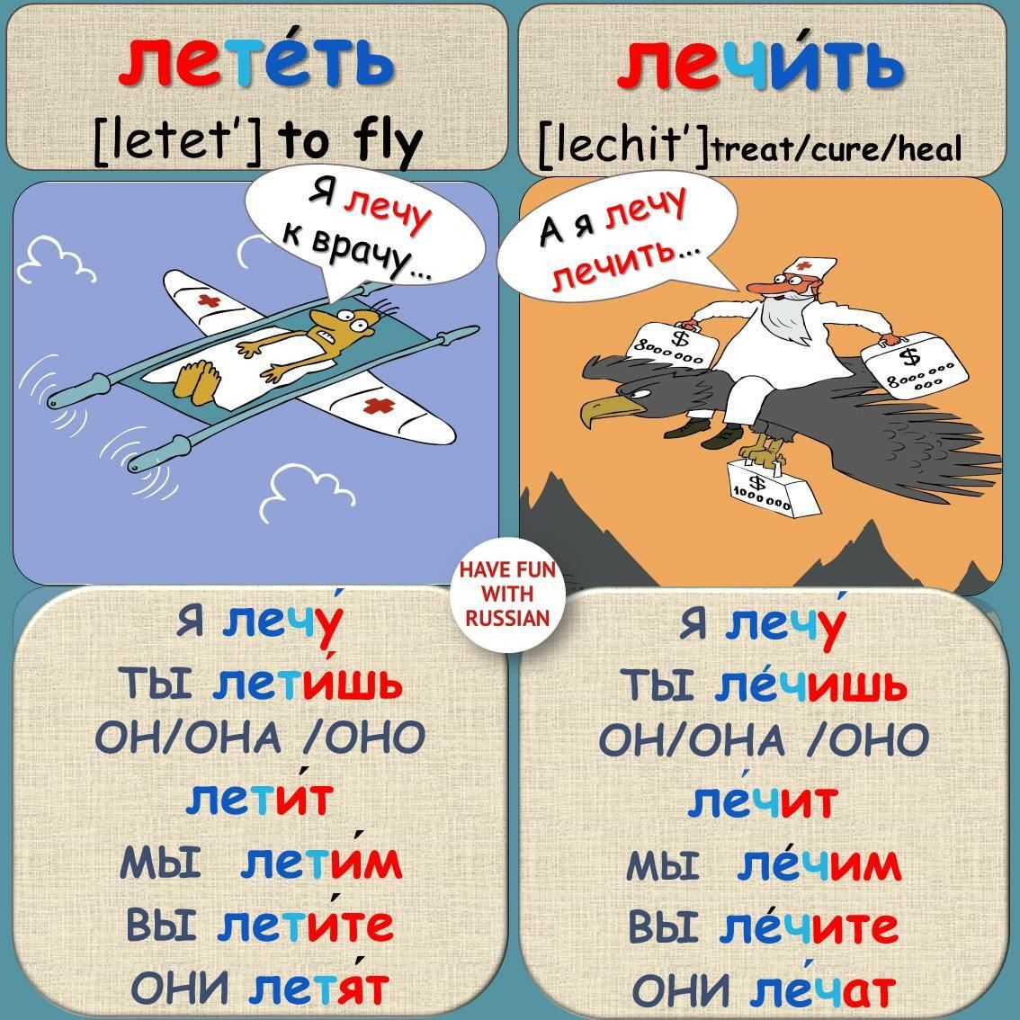 Russian Difficult Words In Pictures Regularly Updated