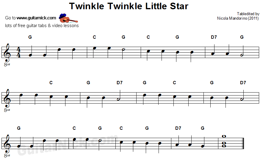 free beginner guitar sheet music twinkle little star easy guitar tab chords guitarnick. Black Bedroom Furniture Sets. Home Design Ideas