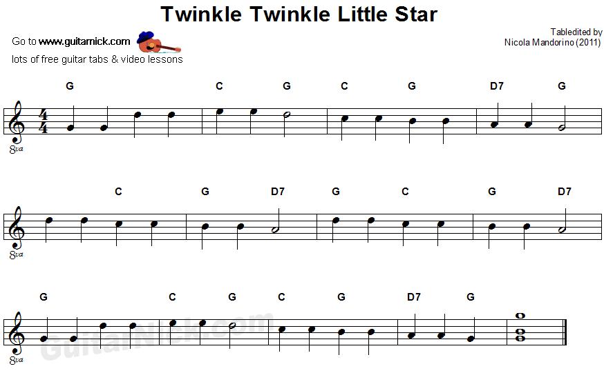 Free Beginner Guitar Sheet Music | ... Twinkle Little Star ...