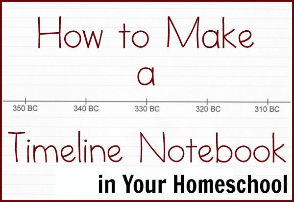 How to Make a Timeline Notebook in Your Homeschool Timeline - blank timeline
