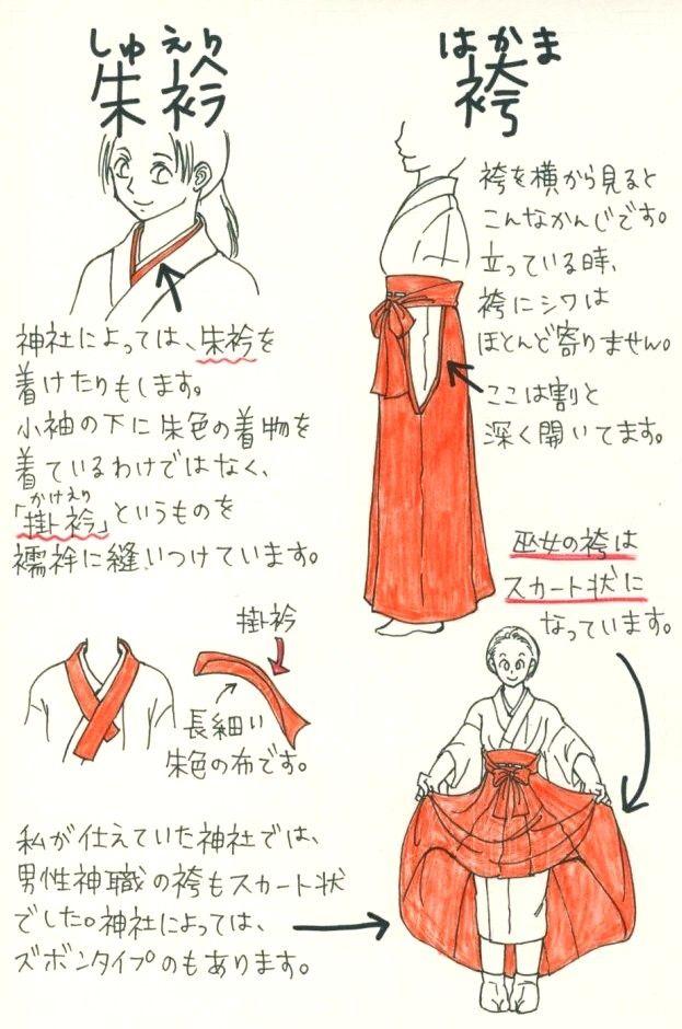 正しい巫女装束の描き方 [4]