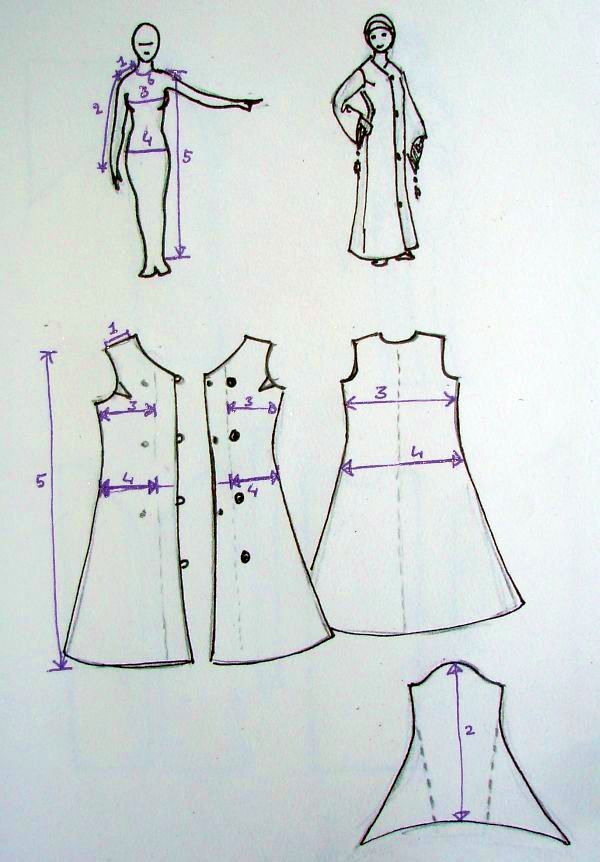 Make your own abaya! part1 | Pinterest | Costura, El reino animal y ...