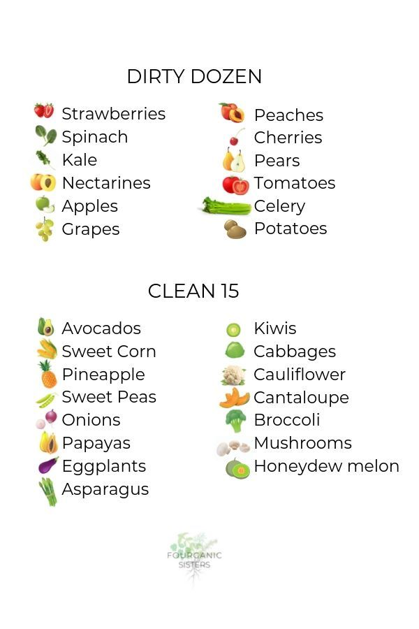 Wondering what to buy organic and what is safe to buy conventional? Check out this free printable list of EWG's Dirty Dozen and Clean 15 for 2019.