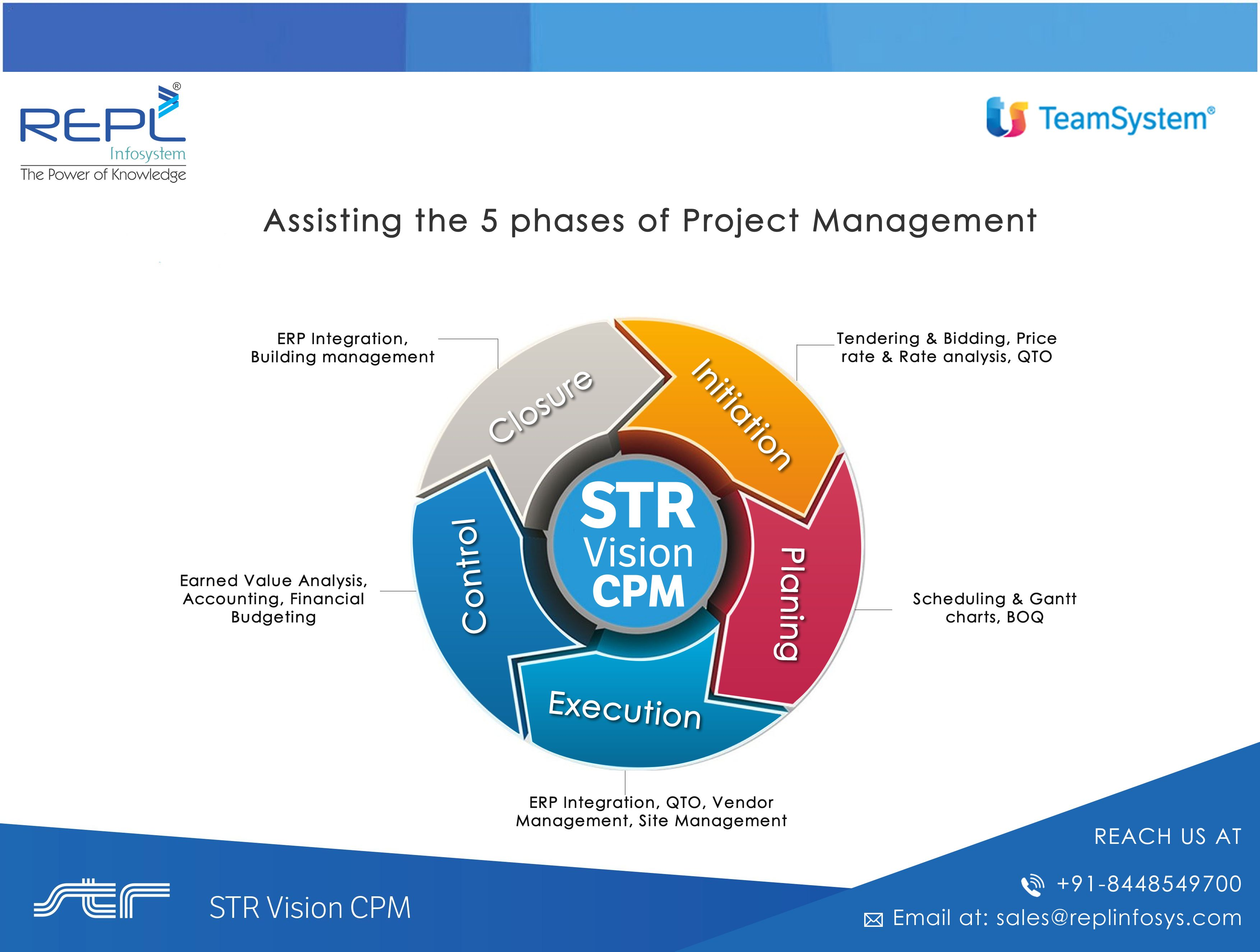 Assisting The 5 Phases Of Construction Project Management 1 Initiation Tenderi Management Infographic Project Management Infographic Project Management Books
