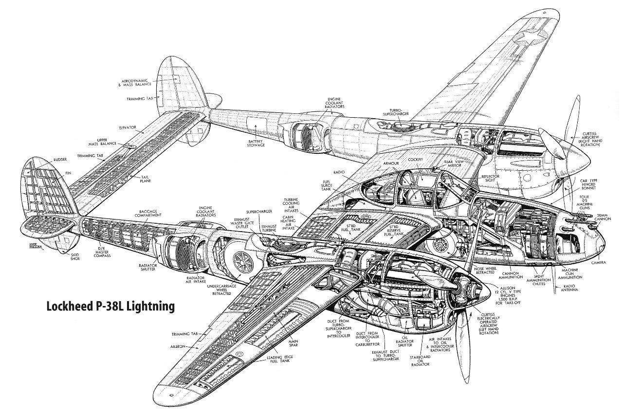 Lockheed Lightning P38l Aircraft Cutaway Poster Print 24x36 Hi Res Luchtvaart Kunst Militaire Vliegtuigen Technische Tekeningen