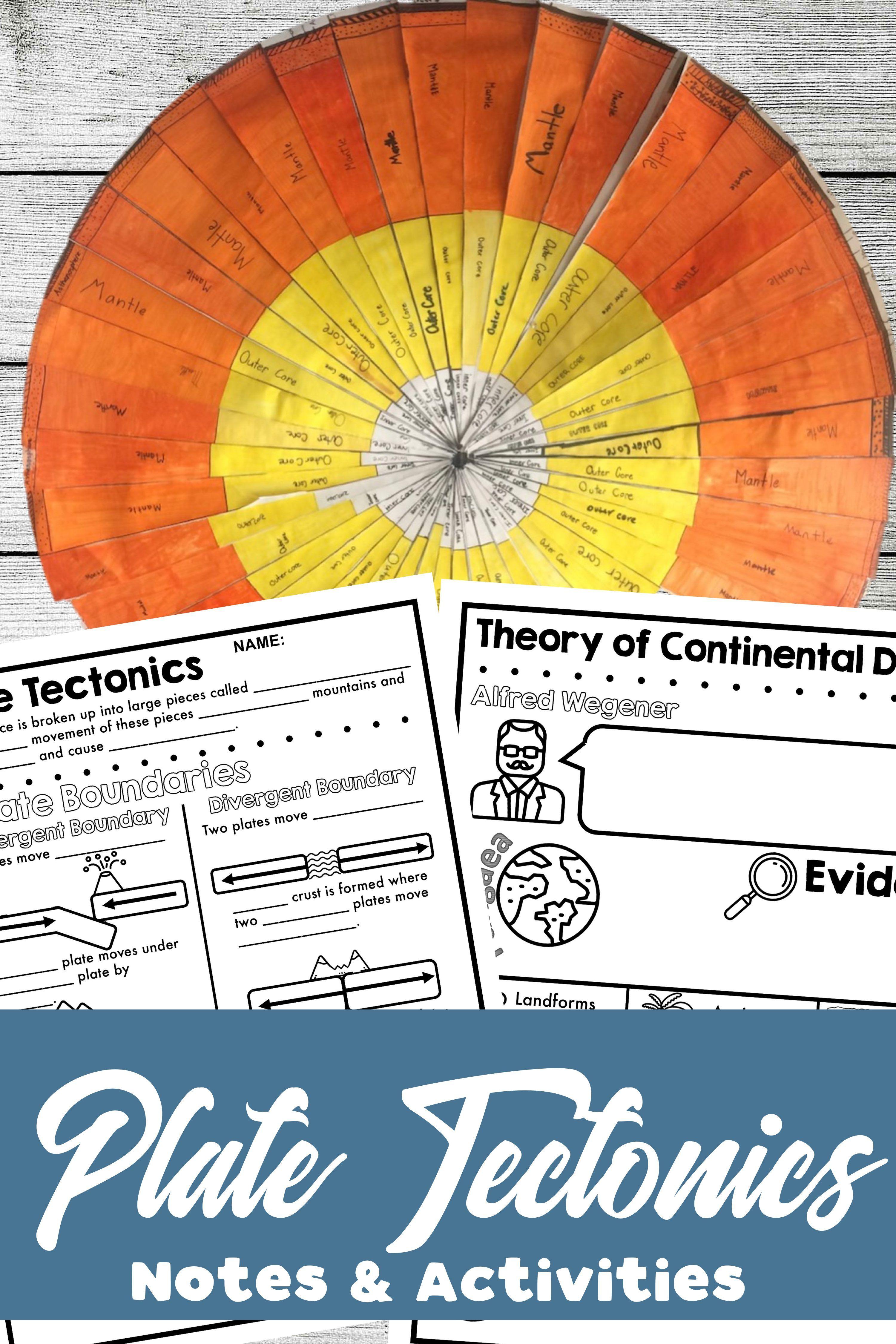 Plate Tectonics Activities