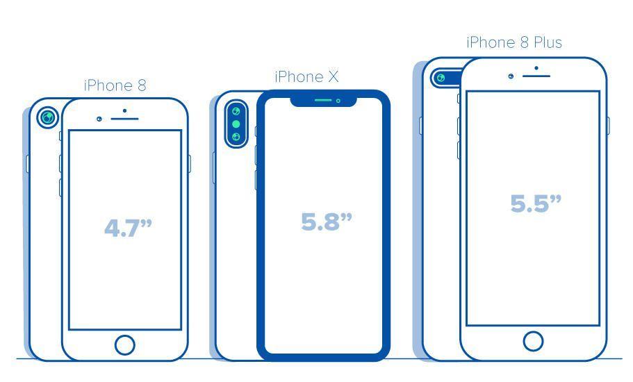 Iphone 8 X 8 Plus Apple Iphone Iphone Screen Size Phone