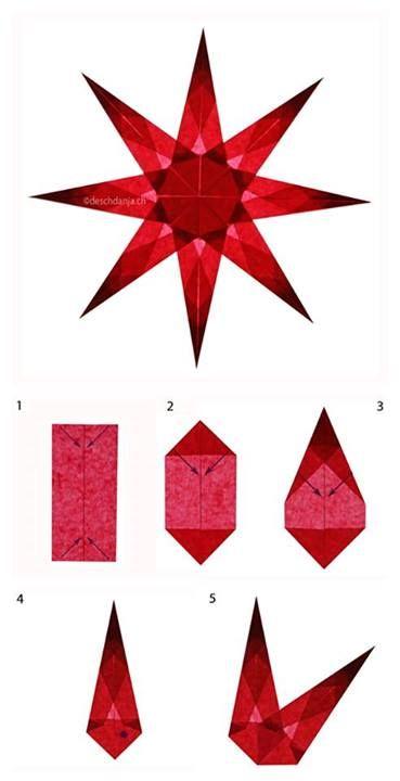Adventsbasteln leicht gemacht Weihnachten, Sterne und Basteln - weihnachtsservietten falten