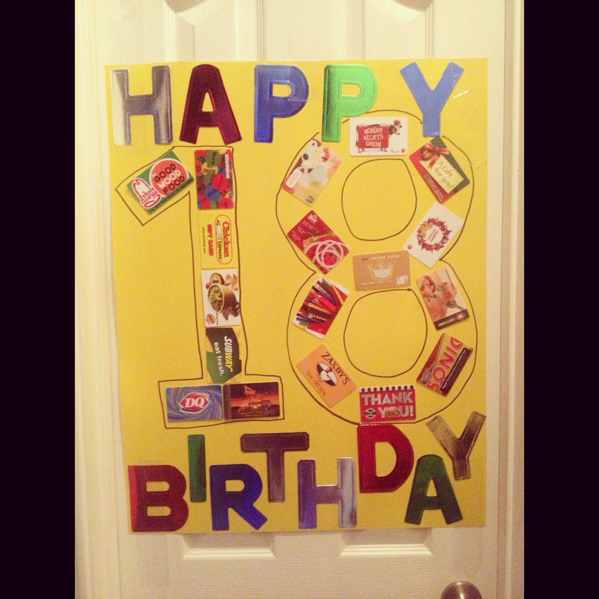 Cute Birthday Idea My Mom Did For My 18th Birthday. 18