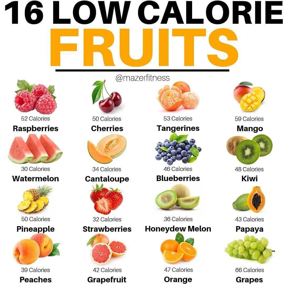 frutas bajas en calorias para bajar de peso