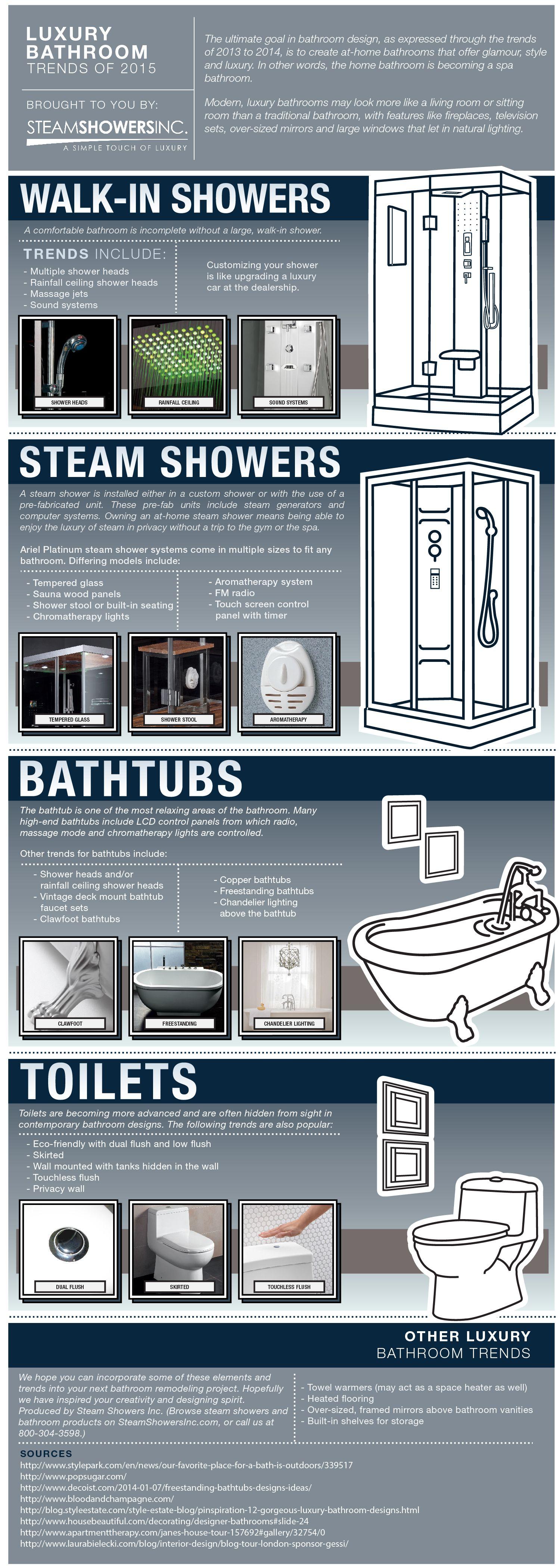 Luxury Bathroom Trends
