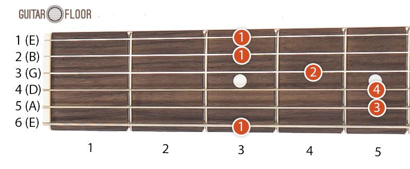 The E Chord Shape Can Be Translated On The Fretboard To Obtain Other