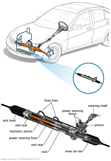 Signs Your Steering Gear Is Failing, and What to Do