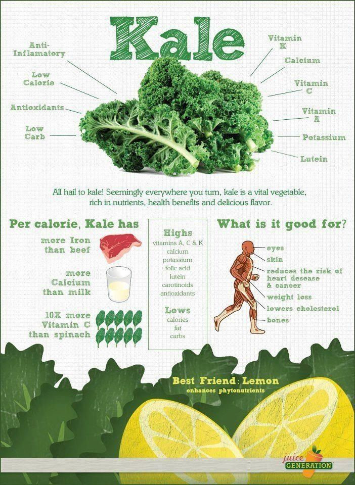 The health benefit of Kale! We will have tons of kale out of our garden soon!