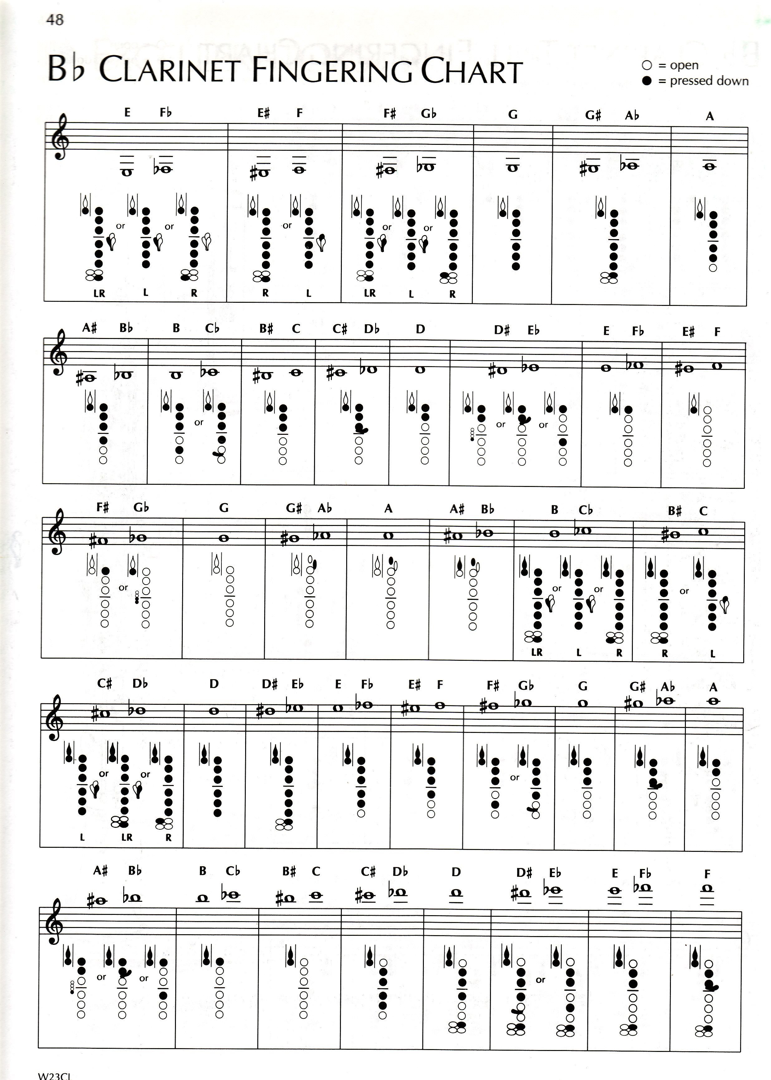 clarinet finger chart for beginners 5th grade band and choir [ 2472 x 3460 Pixel ]