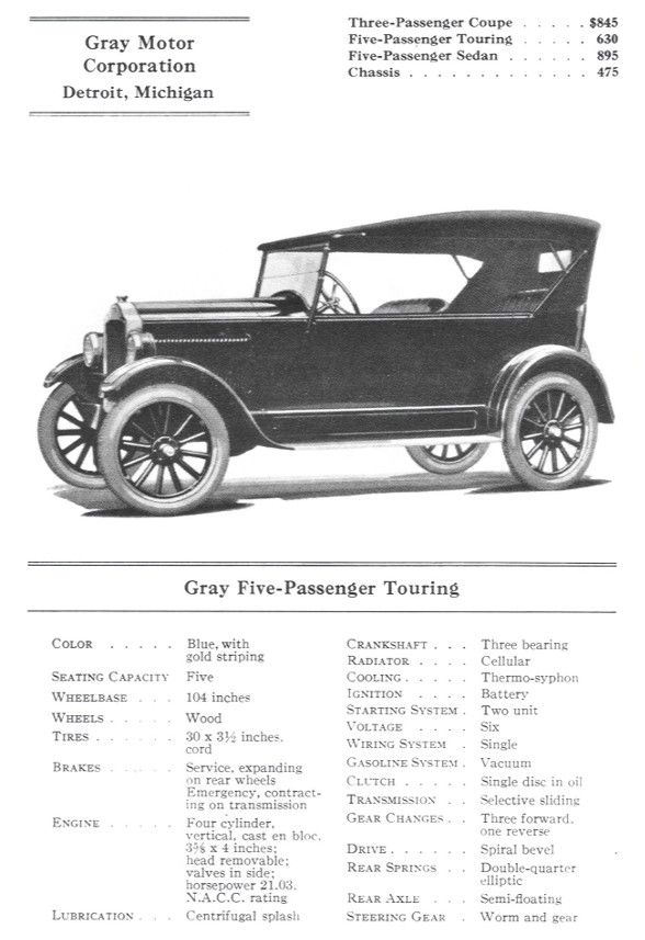 Sales Lit Ford Employee Ford Motor Company 1920s Car