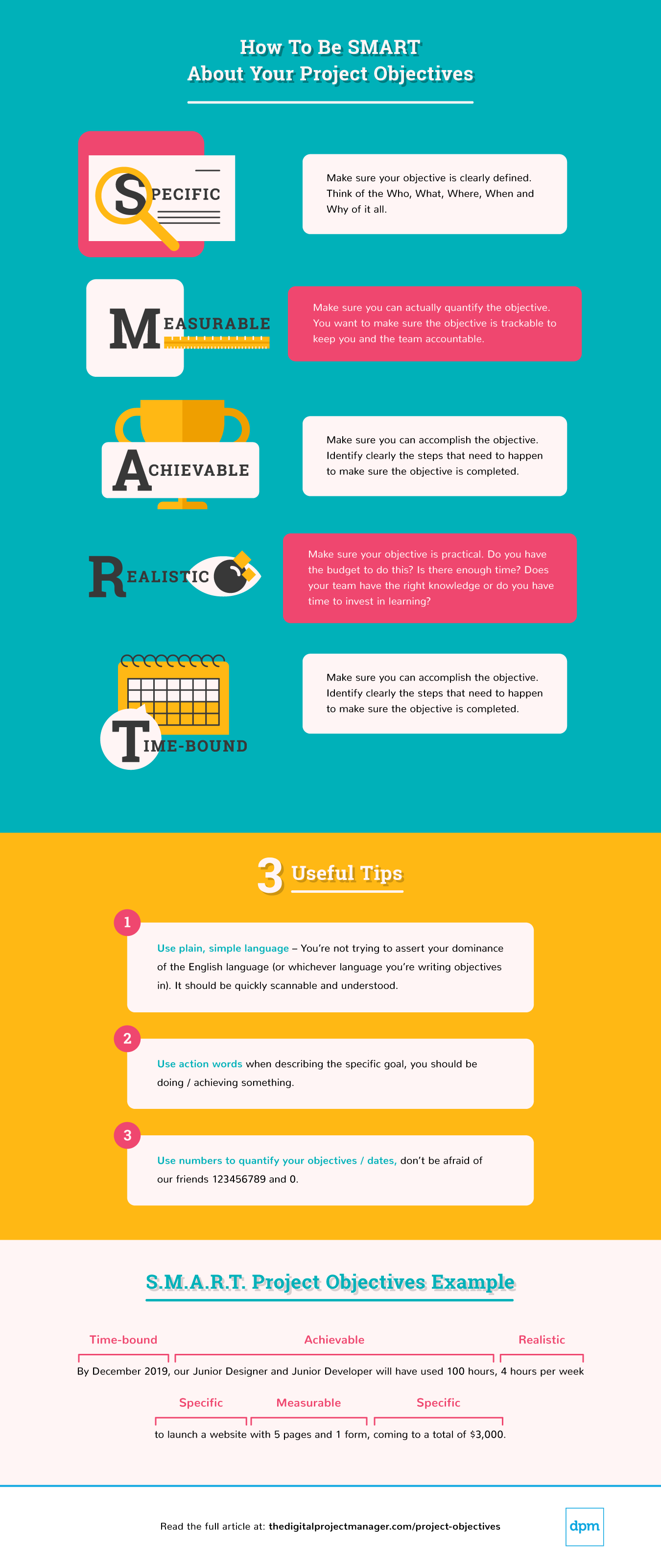 21 Project Objectives Examples & How To Write Them - The Digital
