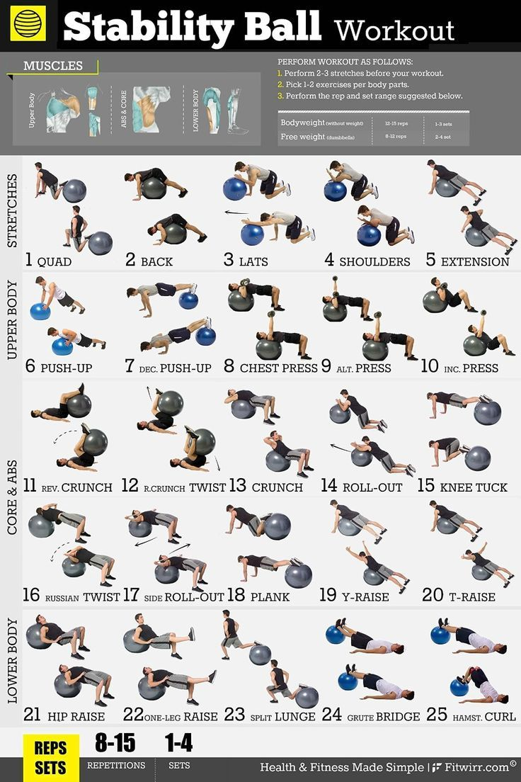 Fitwirr Mens Exercise Ball Workout Poster 18 X 24 Total Body Home Workouts For Men