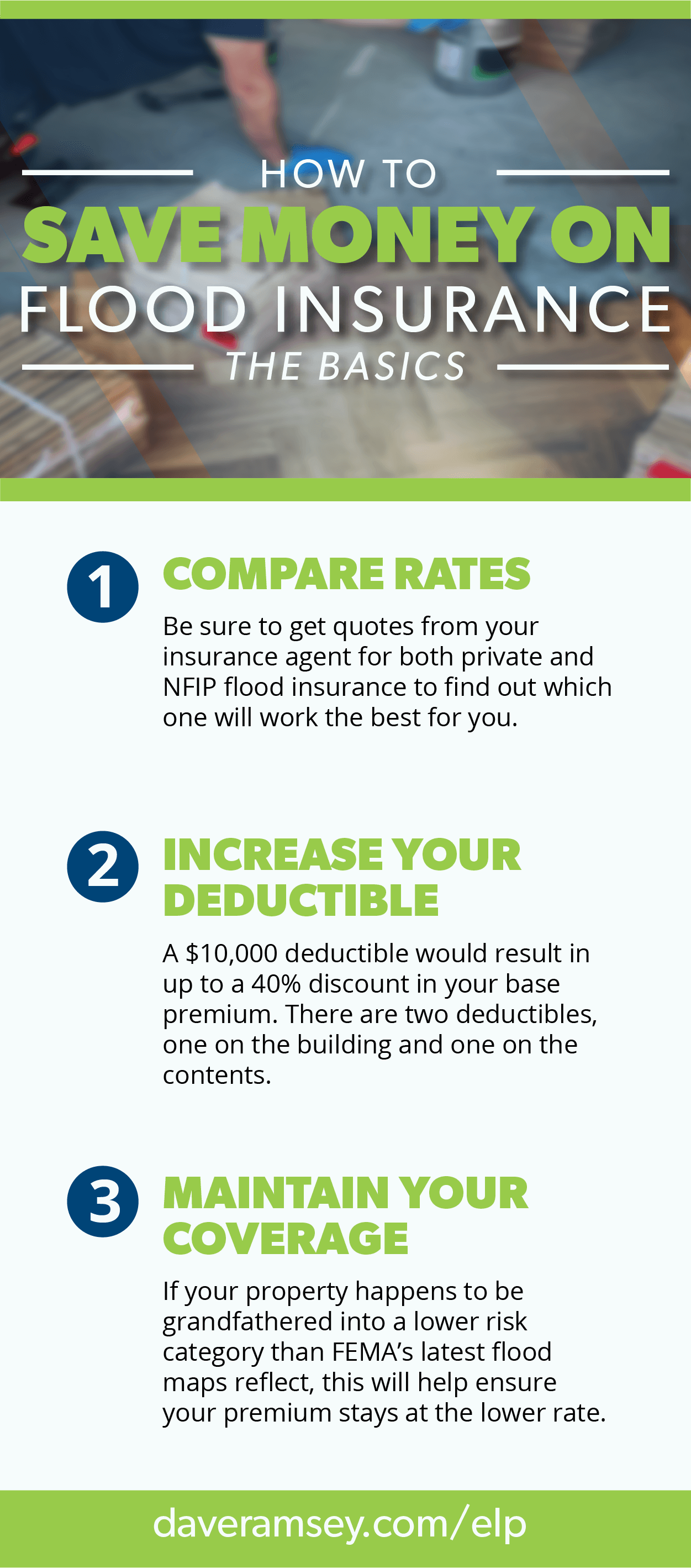 Fema Flood Insurance Quote The Basics Of Flood Insurance  Home  Pinterest  Flood Insurance